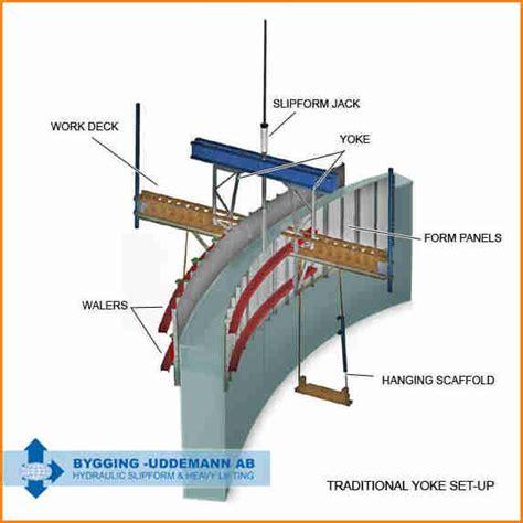 slip form construction simple salary slip