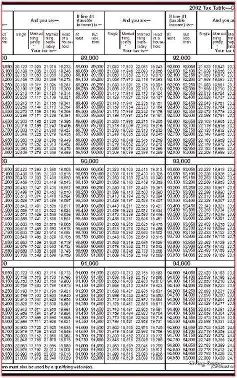 2013 federal tax forms 1040ez federal 1040ez pdf download pdf