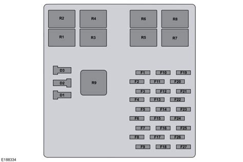 2016 Ford F53 Fuse Diagram by Ford F 53 F53 Motorhome Chassis 2015 Fuse Box Diagram