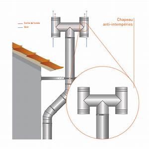 Chapeau Inox Pour Tubage : chapeau anti intemp ries tubage chemin e pro 400 ~ Edinachiropracticcenter.com Idées de Décoration