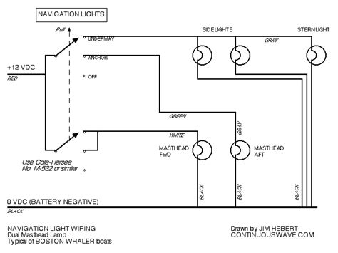 Wiring Boat Navigation Light Diagram by Dinghy Navigation Lights Learn How Farekal