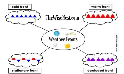 Weather Fronts To Label  The Wise Nest