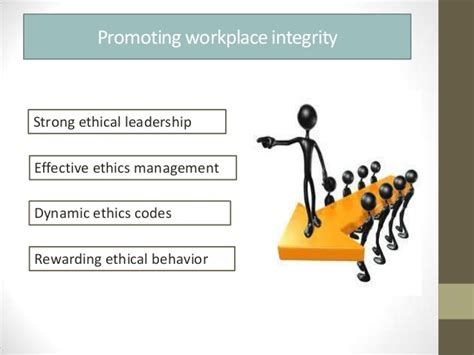 Personal ethics workplace publicscrutiny Image collections