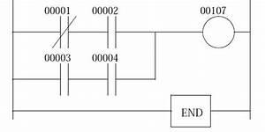Ladder Diagram And Mnemonic Program
