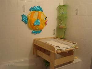 Table A Langer Pour Salle De Bain : table langer pour baignoire okay ducky ~ Teatrodelosmanantiales.com Idées de Décoration
