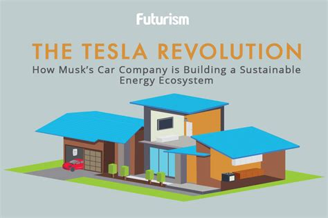 Download How Long Can A Tesla 3 Roof Power A House Gif