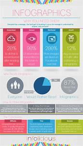 Vijf Tips Voor De Ideale Infographic