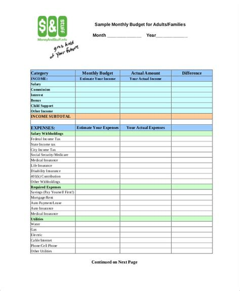 Sample Church Budget Forms