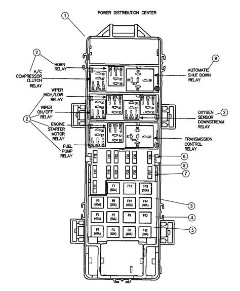 89 Jeep Yj Fuse Block Diagram by 1989 Jeep Wrangler Exhaust System Diagram