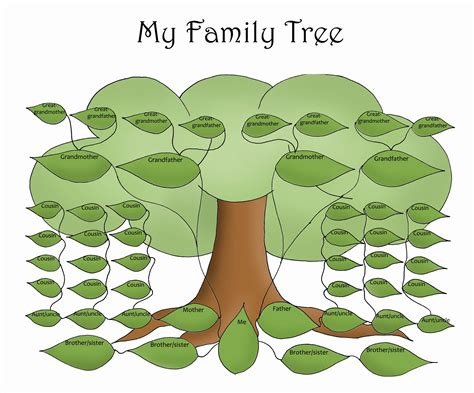editable family tree template daily roabox daily