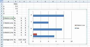Excel Scatter Bar Chart Step By Step Horizontal Bar Chart With Vertical Lines