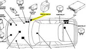2000 Jaguar S Type Fuel Pump Wiring Diagram