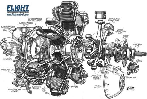 Model Airplane Engine Diagram by Pin By Cfk Chen On Vehicle Line Drawings Radial Engine