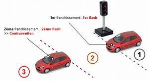 Feu Orange Radar : fonctionnement des radars automatiques au feu rouge le journal de micelli ~ Medecine-chirurgie-esthetiques.com Avis de Voitures