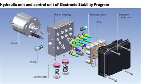 electronic stability control 2009 lexus is f electronic throttle control mercedes benz esp eplosive diagram o mercedes benz of arrowhead