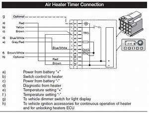 Espar D2 Heater
