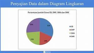 Penyajian Data Dalam Diagram  Jenis  Pembahasan  Contoh Soal