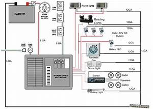 Diagram  Typical Rv Wiring Diagram Full Version Hd Quality Wiring Diagram