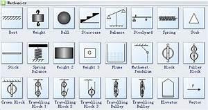 Physical Mechanics Symbols