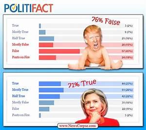 Pathological Liar Donald Trump Has A Lot Of Gall Calling ...
