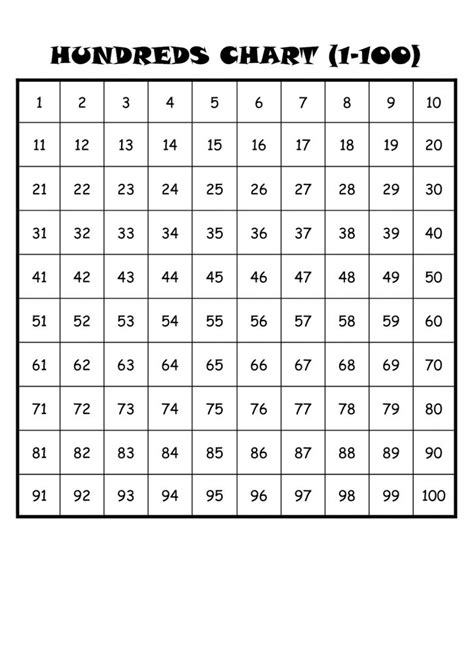 number sheet    print  chart printable