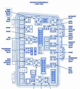 Chrysler Pacifica 2006 Power Module Fuse Box  Block Circuit Breaker Diagram