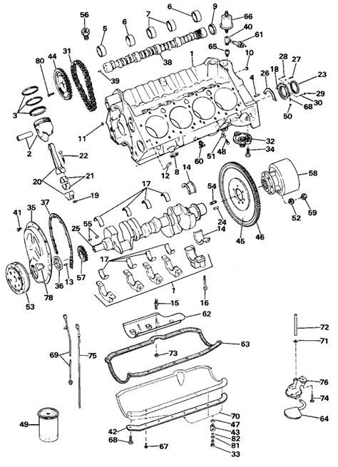 455 Oldsmobile Engine Diagram by Olds 455 In Dipstick Page 1 Iboats Boating Forums