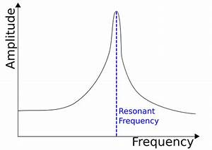The Physics of Science Fiction: Star Trek: Sound in Outer ...