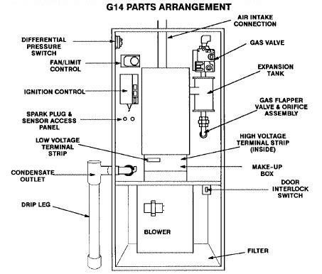 trane heat parts diagram automotive parts diagram