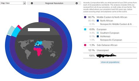 My 23andme Results