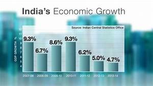 VFMDirect.in: GDP: At 7.6%, India's growth points to ...