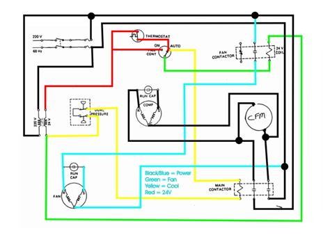 Basic Furnace Wiring by Basic Wiring For Gas Furnace 24h Schemes