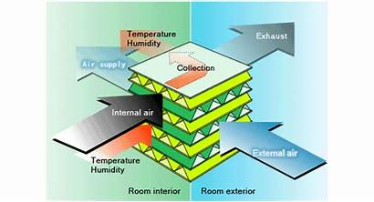 Heat Exchange Filter Humidity Air Total Temperature