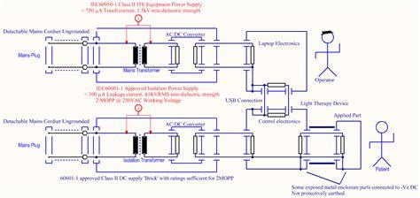 electrical insulation diagram improves medical device design