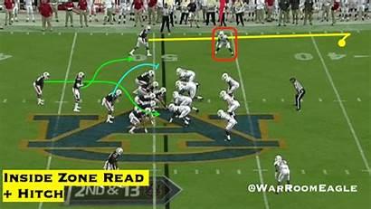 Offense Auburn Play Plays Offensive Run Easily