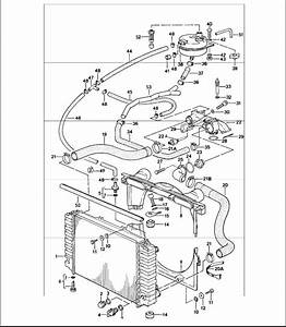 Coolant Hose Routing Question - Rennlist