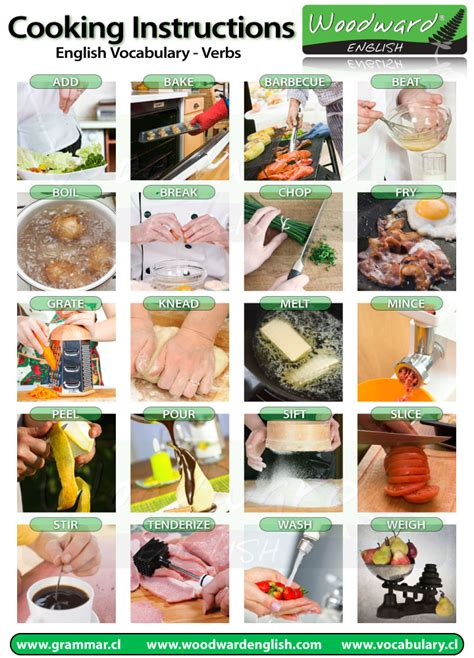 word for cuisine cooking vocabulary