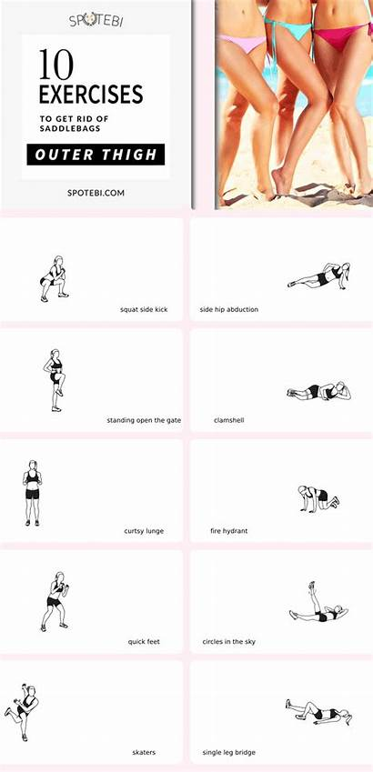 Thigh Outer Workout Saddlebags Spotebi Exercises Thighs