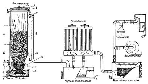 Дровяной газогенератор своими руками как сделать древесный.