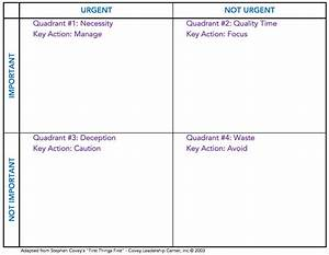 this matrix will help you become a pro in time management With time management grid template