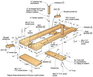sources    woodworking jig plans