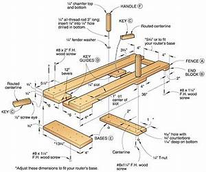 5 Best Sources For Free Online Woodworking Jig Plans