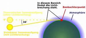 Lichtbrechung Berechnen : das problem der t glichen sonnenscheindauer teil 4 ~ Themetempest.com Abrechnung