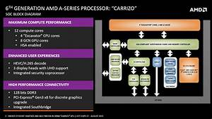 Amd Introduces Its Fastest Pro A-series Apus Yet