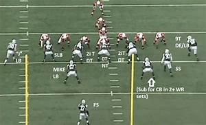 Inside The Buffalo Bills Playbook  Breaking Down Rex Ryan U0026 39 S 46 And Under Fronts
