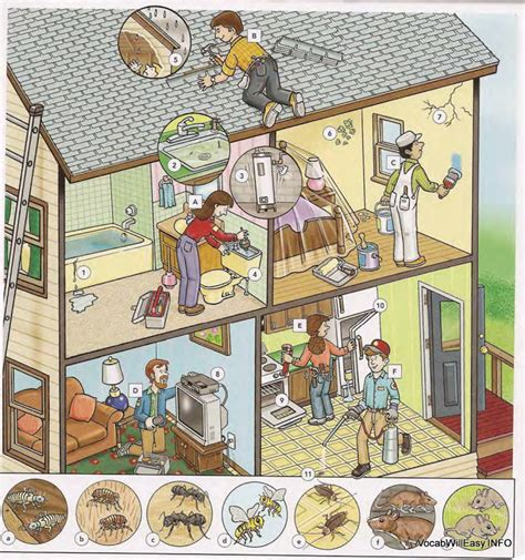 problems with homes household problems and repairs online dictionary for kids