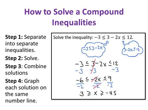 Compound Inequalities  Ppt Video Online Download