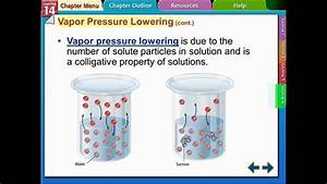 14 4 Colligative Properties Of Solutions