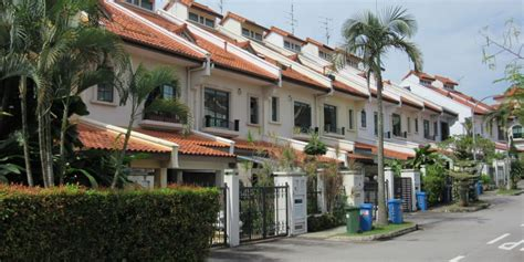 Land Sale And Property Ownership In Singapore