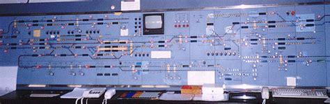 cambridge panel ely area